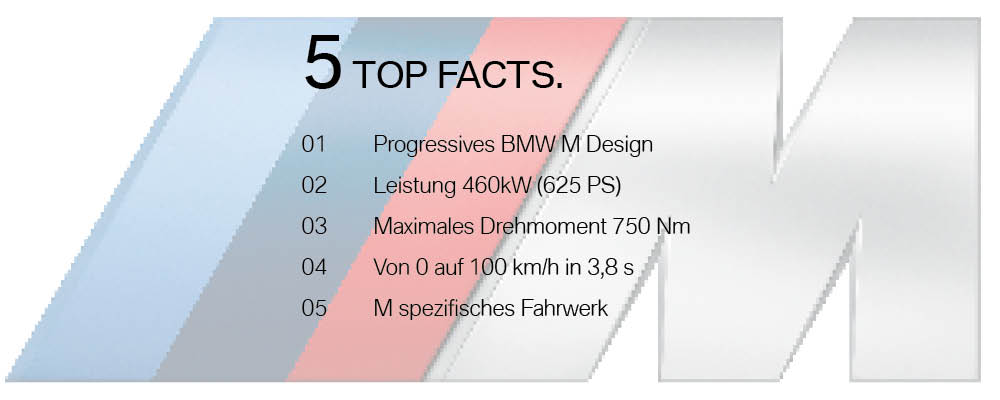 BMW X5 M Competition Top Facts